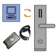 Systém Gaudi SmartPass / GestHotel + RFID kodér